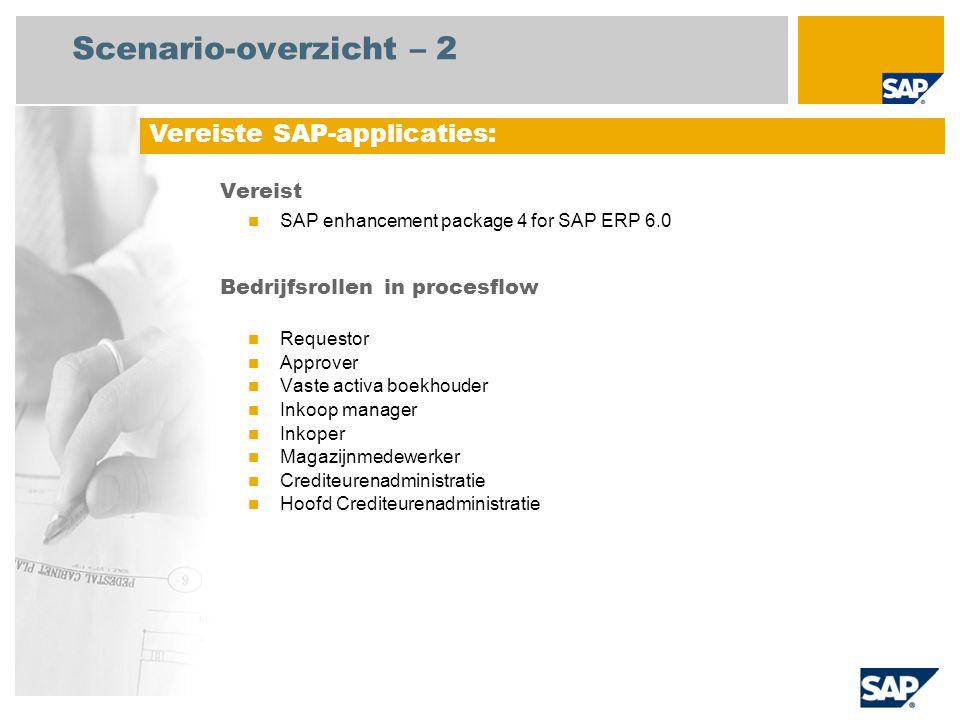 Scenario-overzicht – 2 Vereist SAP enhancement package 4 for SAP ERP 6.0 Bedrijfsrollen in procesflow Requestor Approver Vaste activa boekhouder Inkoop manager Inkoper Magazijnmedewerker Crediteurenadministratie Hoofd Crediteurenadministratie Vereiste SAP-applicaties: