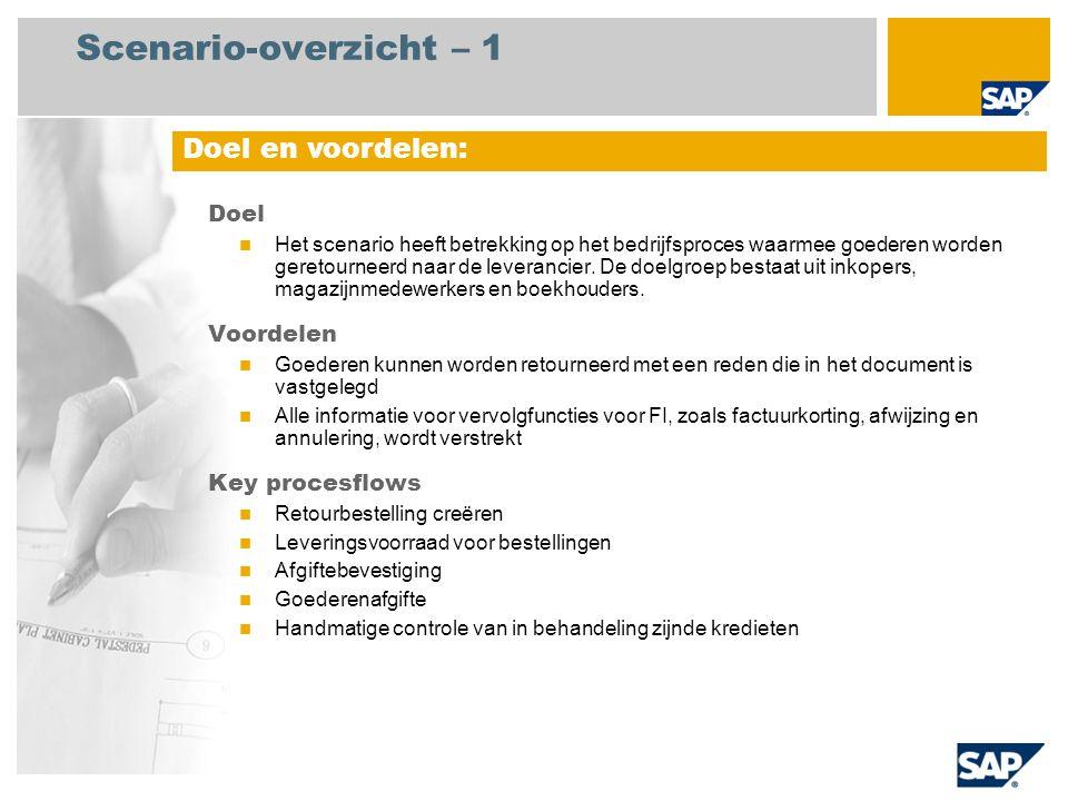 Scenario-overzicht – 1 Doel Het scenario heeft betrekking op het bedrijfsproces waarmee goederen worden geretourneerd naar de leverancier. De doelgroe