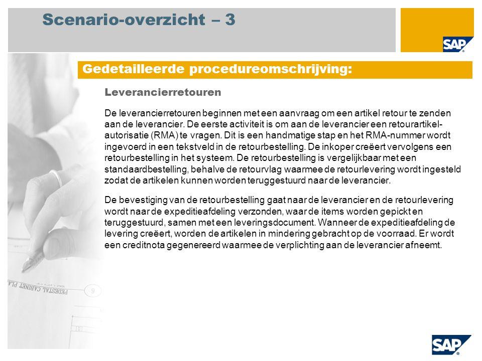 Scenario-overzicht – 3 Leverancierretouren De leverancierretouren beginnen met een aanvraag om een artikel retour te zenden aan de leverancier. De eer