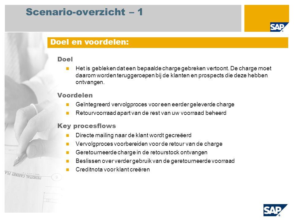 Scenario-overzicht – 1 Doel Het is gebleken dat een bepaalde charge gebreken vertoont. De charge moet daarom worden teruggeroepen bij de klanten en pr