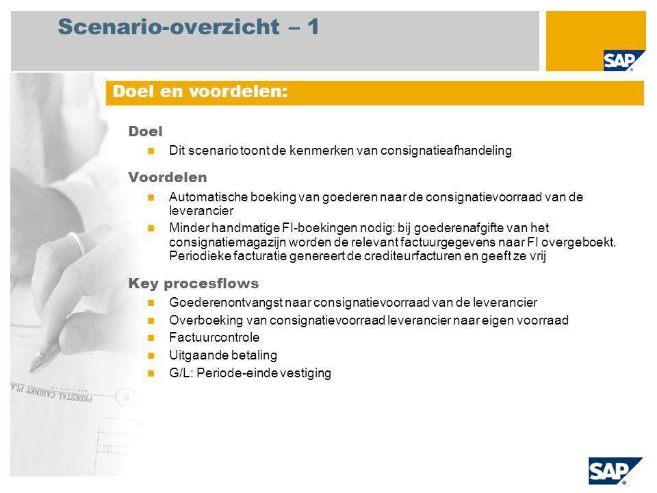 Scenario-overzicht – 1 Doel Dit scenario toont de kenmerken van consignatieafhandeling Voordelen Automatische boeking van goederen naar de consignatie