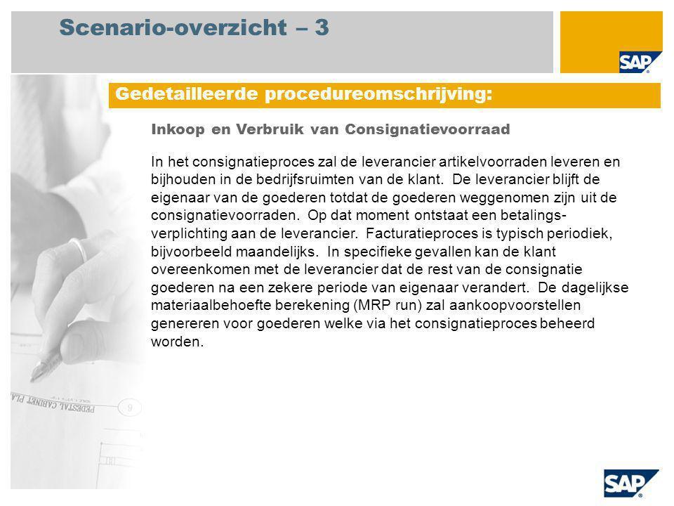 Scenario-overzicht – 3 Gedetailleerde procedureomschrijving: Inkoop en Verbruik van Consignatievoorraad In het consignatieproces zal de leverancier ar
