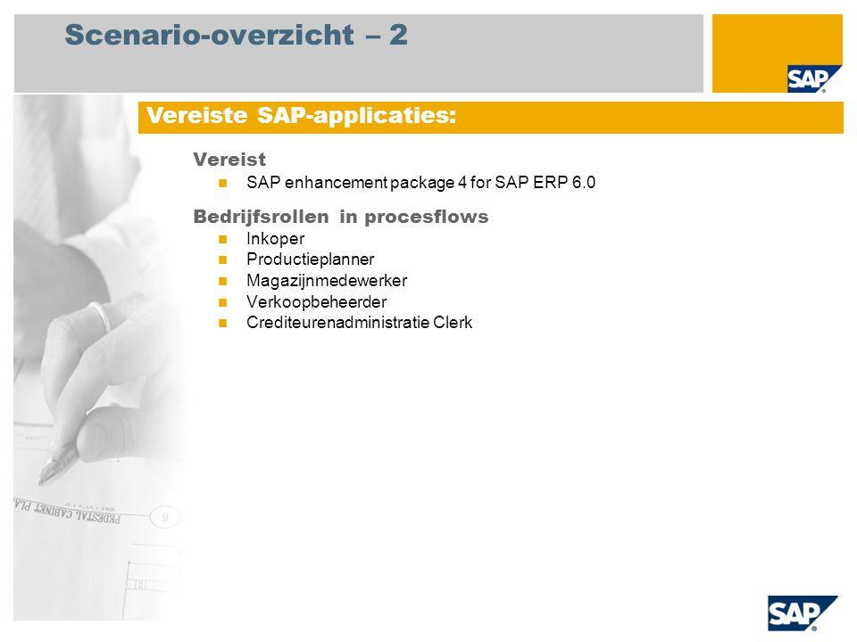 Scenario-overzicht – 2 Vereist SAP enhancement package 4 for SAP ERP 6.0 Bedrijfsrollen in procesflows Inkoper Productieplanner Magazijnmedewerker Verkoopbeheerder Crediteurenadministratie Clerk Vereiste SAP-applicaties: