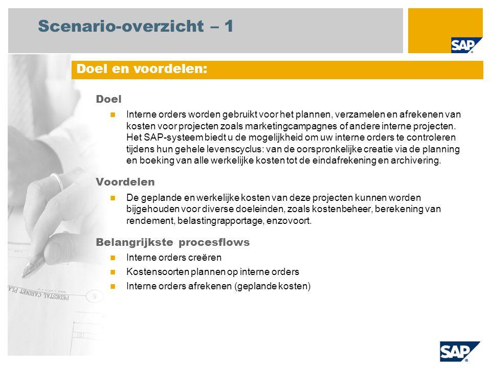 Scenario-overzicht – 1 Doel Interne orders worden gebruikt voor het plannen, verzamelen en afrekenen van kosten voor projecten zoals marketingcampagnes of andere interne projecten.