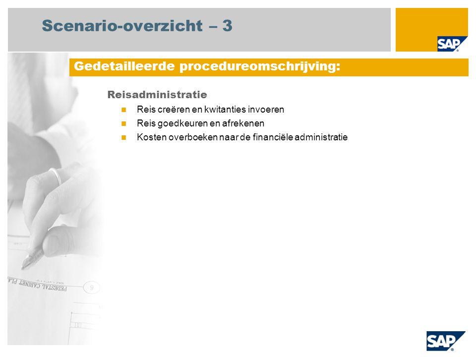 Procesflowdiagram Reisadministratie Reisadministrator Event Werknemer Reis goedgekeurd.