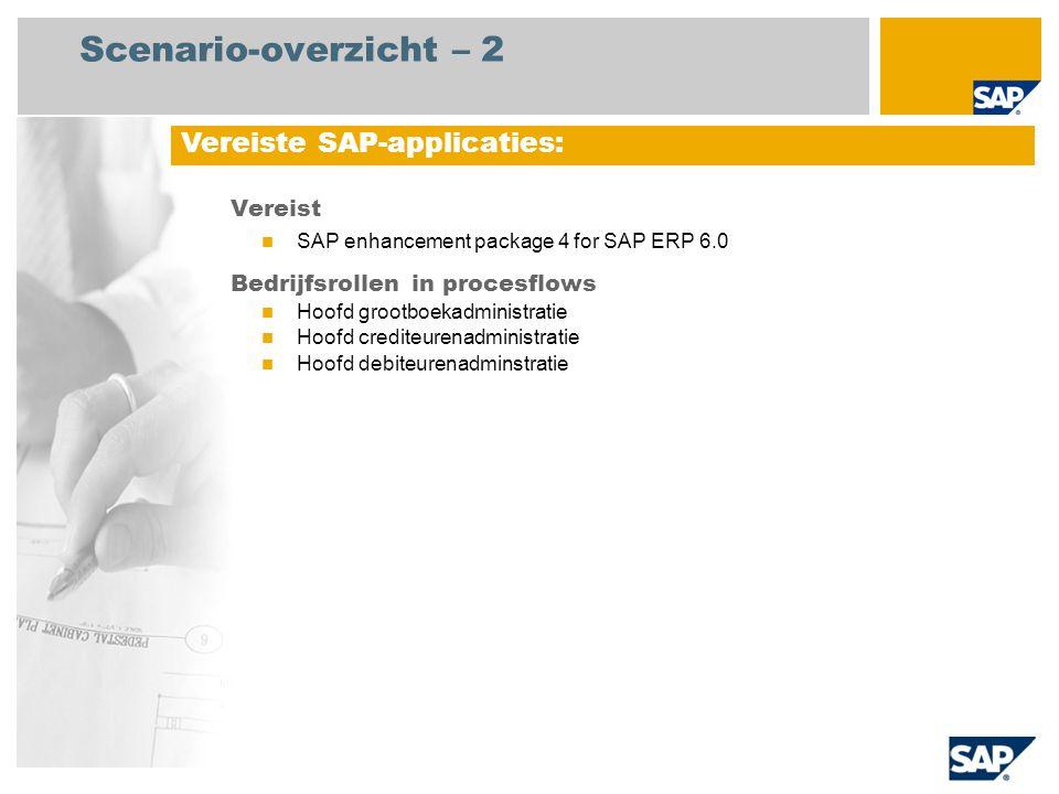 Scenario-overzicht – 2 Vereist SAP enhancement package 4 for SAP ERP 6.0 Bedrijfsrollen in procesflows Hoofd grootboekadministratie Hoofd crediteurena