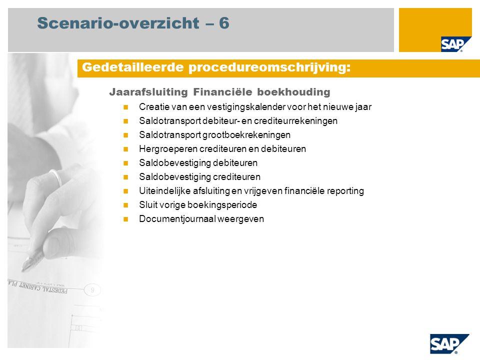 Scenario-overzicht – 6 Jaarafsluiting Financiële boekhouding Creatie van een vestigingskalender voor het nieuwe jaar Saldotransport debiteur- en credi