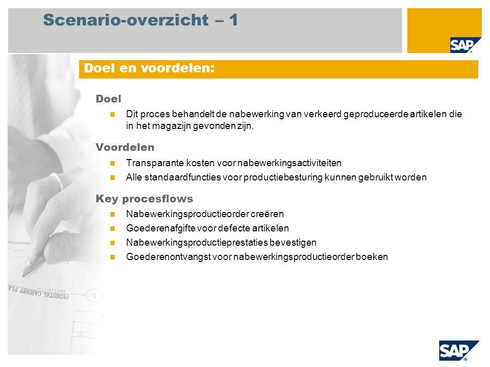Scenario-overzicht – 2 Vereist SAP enhancement package 4 for SAP ERP 6.0 Bedrijfsrollen in procesflows Werkvloerspecialist Magazijnmedewerker Productieplanner Vereiste SAP-applicaties: