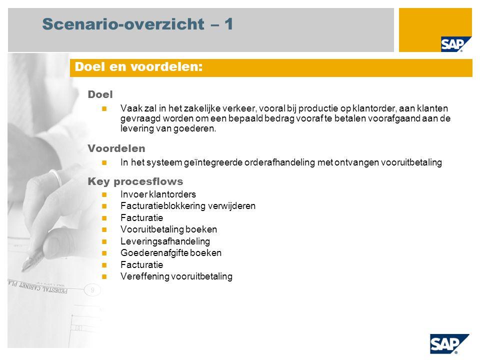 Scenario-overzicht – 1 Doel Vaak zal in het zakelijke verkeer, vooral bij productie op klantorder, aan klanten gevraagd worden om een bepaald bedrag v