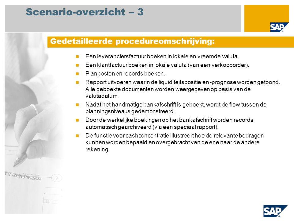 Scenario-overzicht – 3 Een leveranciersfactuur boeken in lokale en vreemde valuta.
