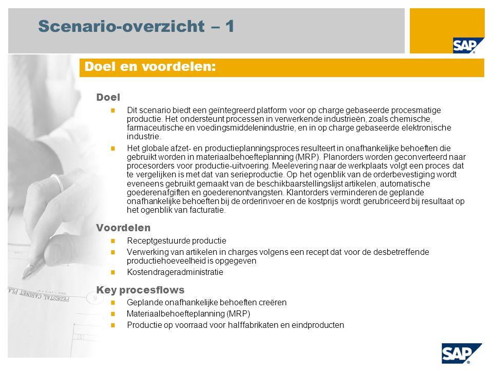 Scenario-overzicht – 2 Vereist SAP enhancement package 4 for SAP ERP 6.0 Bedrijfsrollen in procesflows Productieplanner Werkvloerspecialist Magazijnmedewerker Constructie Strategische planner Vereiste SAP-applicaties: