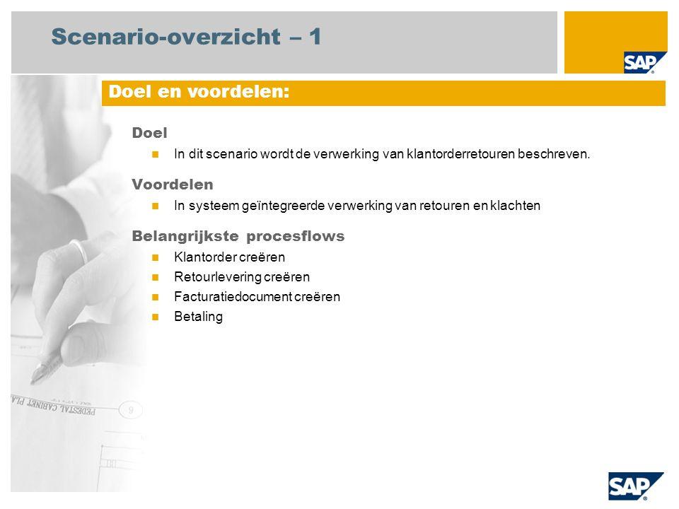 Scenario-overzicht – 1 Doel In dit scenario wordt de verwerking van klantorderretouren beschreven. Voordelen In systeem geïntegreerde verwerking van r