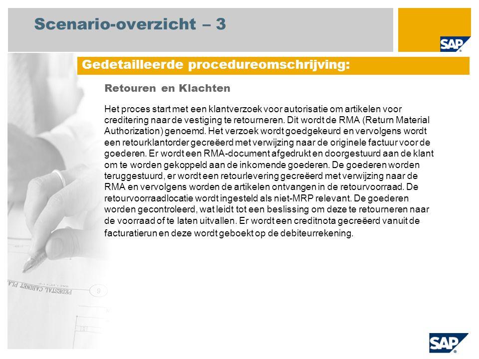 Scenario-overzicht – 3 Retouren en Klachten Het proces start met een klantverzoek voor autorisatie om artikelen voor creditering naar de vestiging te retourneren.