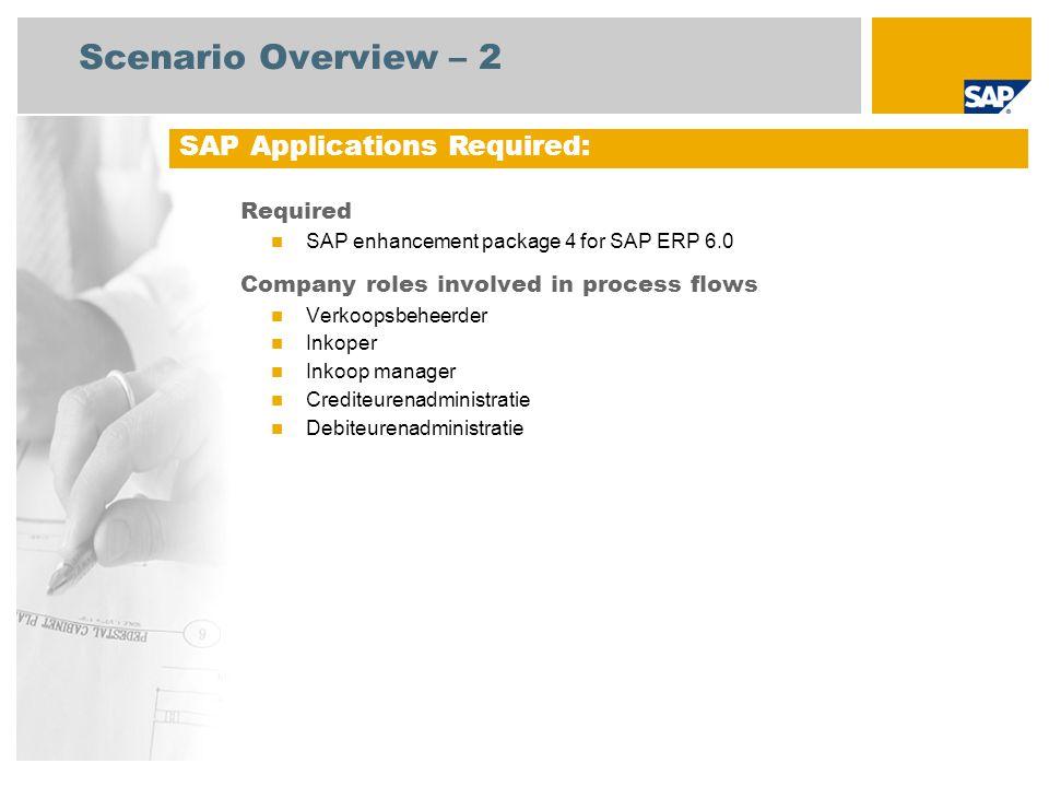 Scenario Overview – 2 Required SAP enhancement package 4 for SAP ERP 6.0 Company roles involved in process flows Verkoopsbeheerder Inkoper Inkoop manager Crediteurenadministratie Debiteurenadministratie SAP Applications Required: