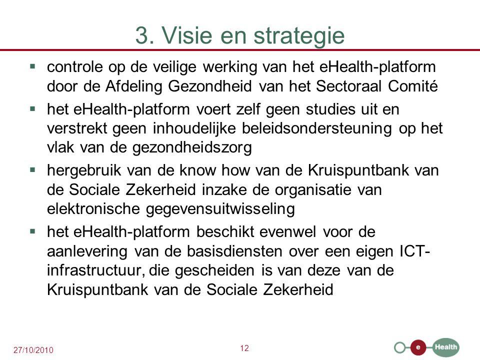 12 27/10/2010 3. Visie en strategie  controle op de veilige werking van het eHealth-platform door de Afdeling Gezondheid van het Sectoraal Comité  h