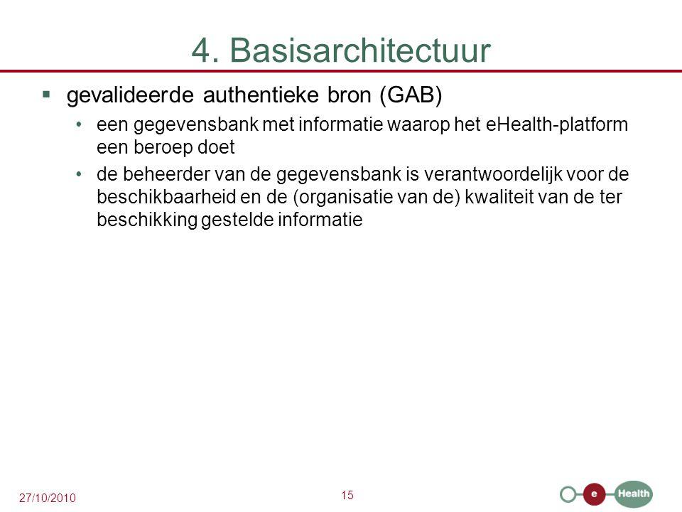 15 27/10/2010 4. Basisarchitectuur  gevalideerde authentieke bron (GAB) een gegevensbank met informatie waarop het eHealth-platform een beroep doet d