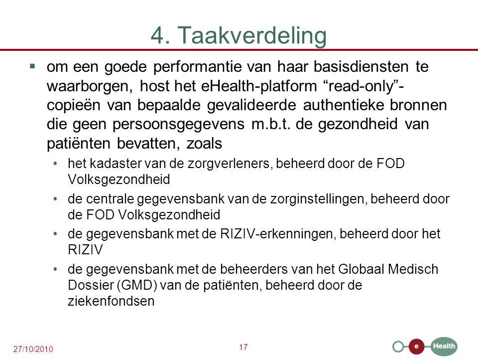 """17 27/10/2010 4. Taakverdeling  om een goede performantie van haar basisdiensten te waarborgen, host het eHealth-platform """"read-only""""- copieën van be"""