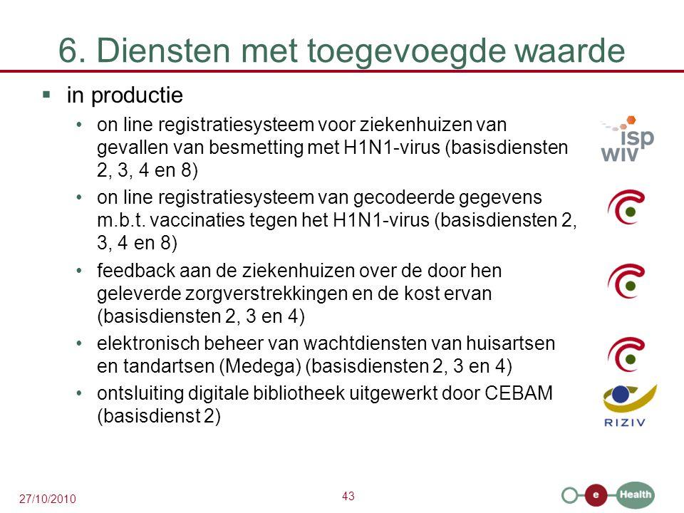 43 27/10/2010 6. Diensten met toegevoegde waarde  in productie on line registratiesysteem voor ziekenhuizen van gevallen van besmetting met H1N1-viru