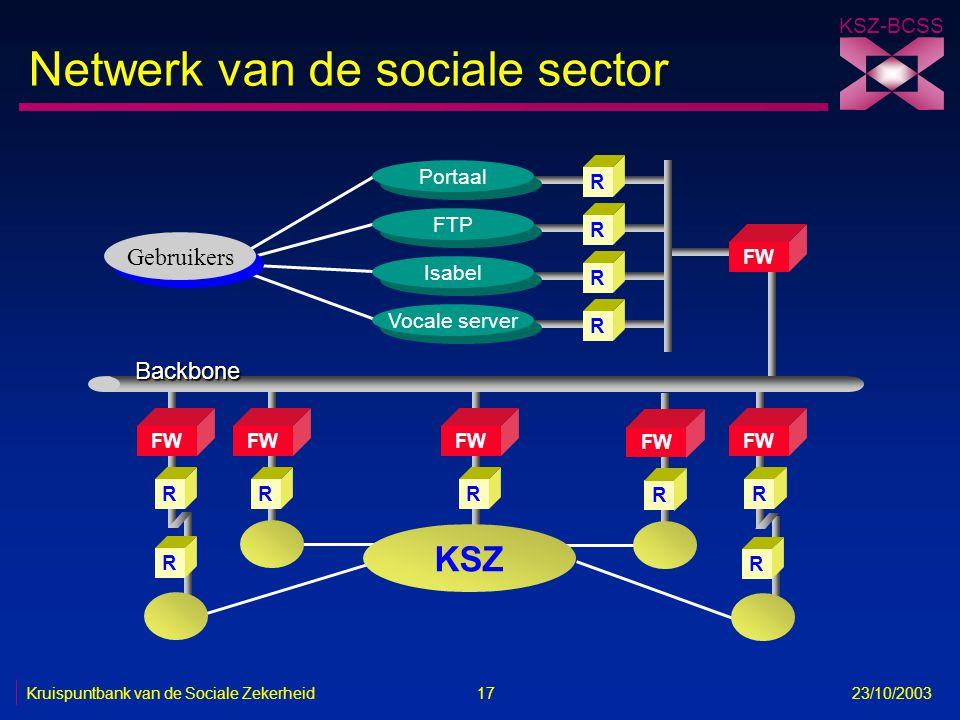KSZ-BCSS Kruispuntbank van de Sociale Zekerheid 17 23/10/2003 Netwerk van de sociale sector R FW R Gebruikers FW RRR Portaal R FTP R Isabel Vocale ser
