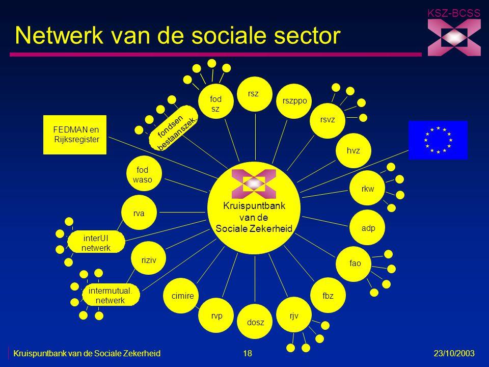 KSZ-BCSS Kruispuntbank van de Sociale Zekerheid 18 23/10/2003 Netwerk van de sociale sector Kruispuntbank van de Sociale Zekerheid FEDMAN en Rijksregi