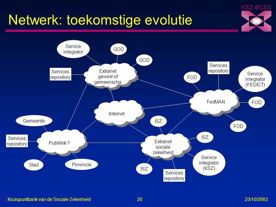 KSZ-BCSS Kruispuntbank van de Sociale Zekerheid 20 23/10/2003 Netwerk: toekomstige evolutie Internet Extranet gewest of gemeenscha p Extranet gewest o