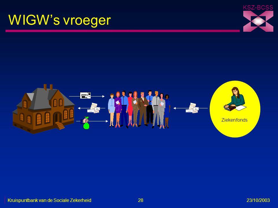 KSZ-BCSS Kruispuntbank van de Sociale Zekerheid 28 23/10/2003 WIGW's vroeger Ziekenfonds
