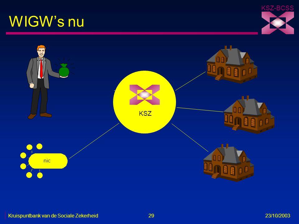 KSZ-BCSS Kruispuntbank van de Sociale Zekerheid 29 23/10/2003 WIGW's nu KSZ nic