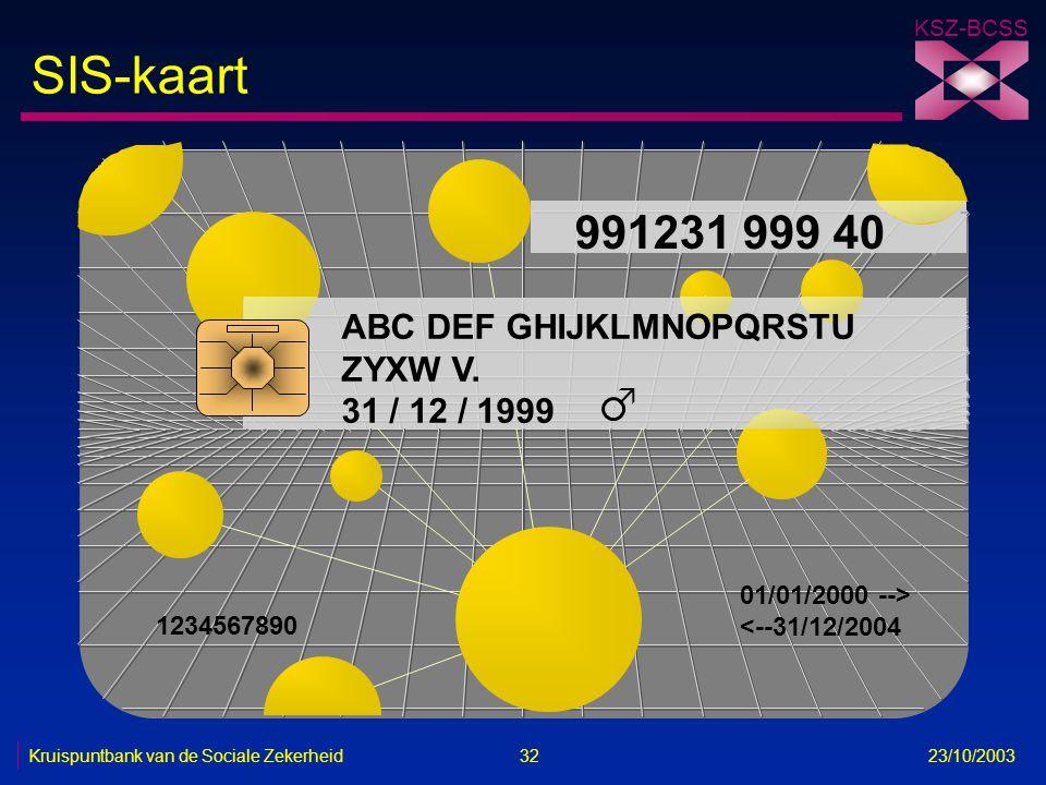 KSZ-BCSS Kruispuntbank van de Sociale Zekerheid 32 23/10/2003 SIS-kaart