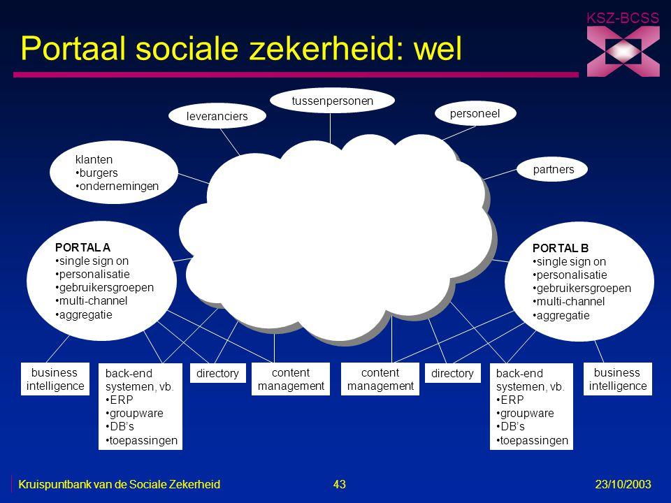 KSZ-BCSS Kruispuntbank van de Sociale Zekerheid 43 23/10/2003 Portaal sociale zekerheid: wel klanten burgers ondernemingen leveranciers partners perso