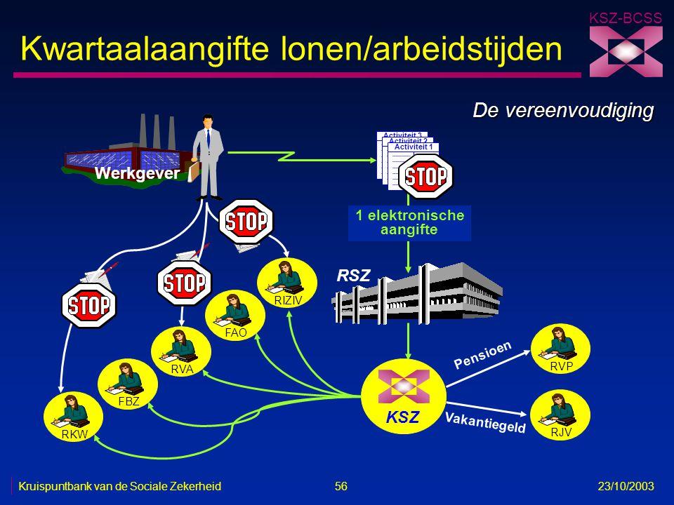 KSZ-BCSS Kruispuntbank van de Sociale Zekerheid 56 23/10/2003 Kwartaalaangifte lonen/arbeidstijden RSZ RVPRJV Werkgever Pensioen Vakantiegeld KSZ RVAR