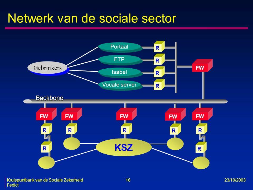 Kruispuntbank van de Sociale Zekerheid 18 23/10/2003 Fedict Netwerk van de sociale sector R FW R Gebruikers FW RRR Portaal R FTP R Isabel Vocale serve