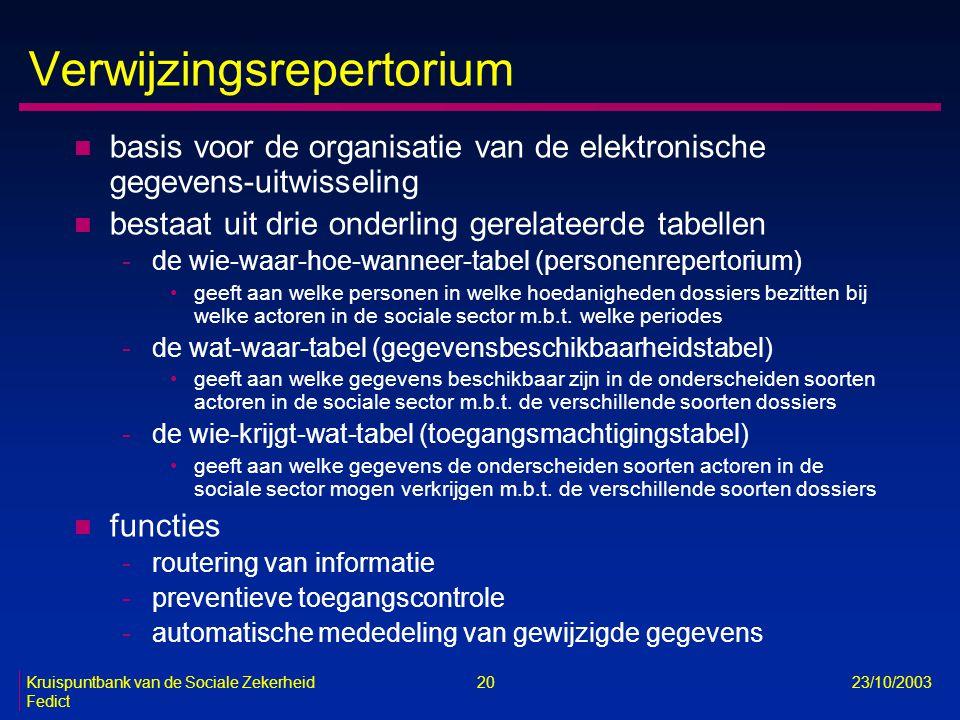 Kruispuntbank van de Sociale Zekerheid 20 23/10/2003 Fedict Verwijzingsrepertorium n basis voor de organisatie van de elektronische gegevens-uitwissel