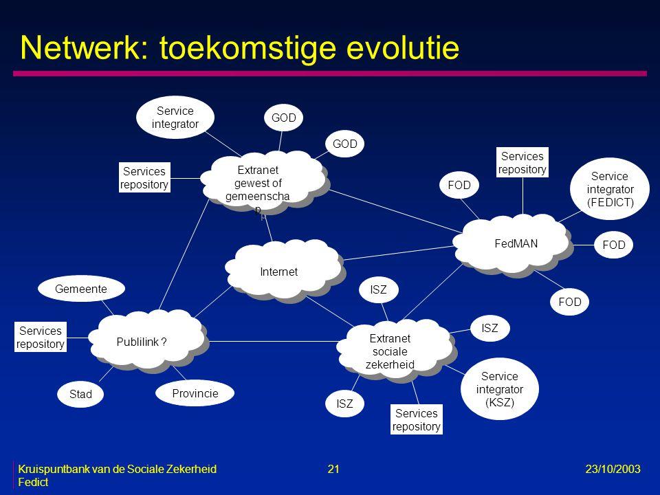 Kruispuntbank van de Sociale Zekerheid 21 23/10/2003 Fedict Netwerk: toekomstige evolutie Internet Extranet gewest of gemeenscha p Extranet gewest of