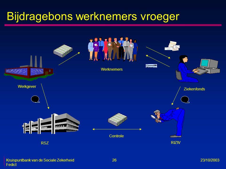 Kruispuntbank van de Sociale Zekerheid 26 23/10/2003 Fedict RSZ RIZIV Werkgever Werknemers Ziekenfonds Controle Bijdragebons werknemers vroeger