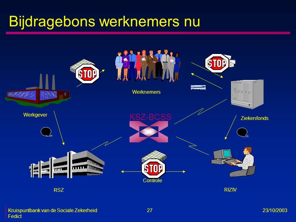 Kruispuntbank van de Sociale Zekerheid 27 23/10/2003 Fedict Werkgever Werknemers RSZ RIZIV Ziekenfonds Controle KSZ-BCSS Bijdragebons werknemers nu