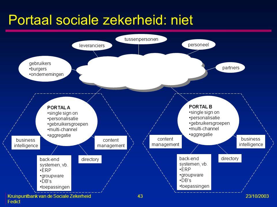 Kruispuntbank van de Sociale Zekerheid 43 23/10/2003 Fedict Portaal sociale zekerheid: niet gebruikers burgers ondernemingen leveranciers partners per