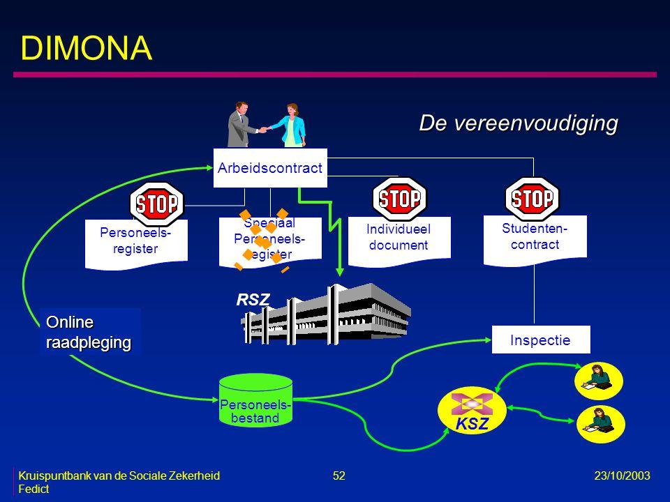 Kruispuntbank van de Sociale Zekerheid 52 23/10/2003 Fedict DIMONA Personeels- register Speciaal Personeels- register Individueel document Studenten-