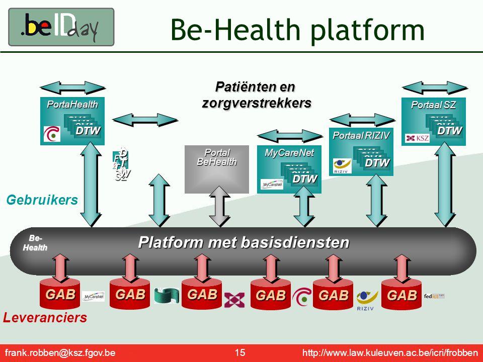 frank.robben@ksz.fgov.be 15 http://www.law.kuleuven.ac.be/icri/frobben Be-Health platform Patiënten en zorgverstrekkers Platform met basisdiensten Be-