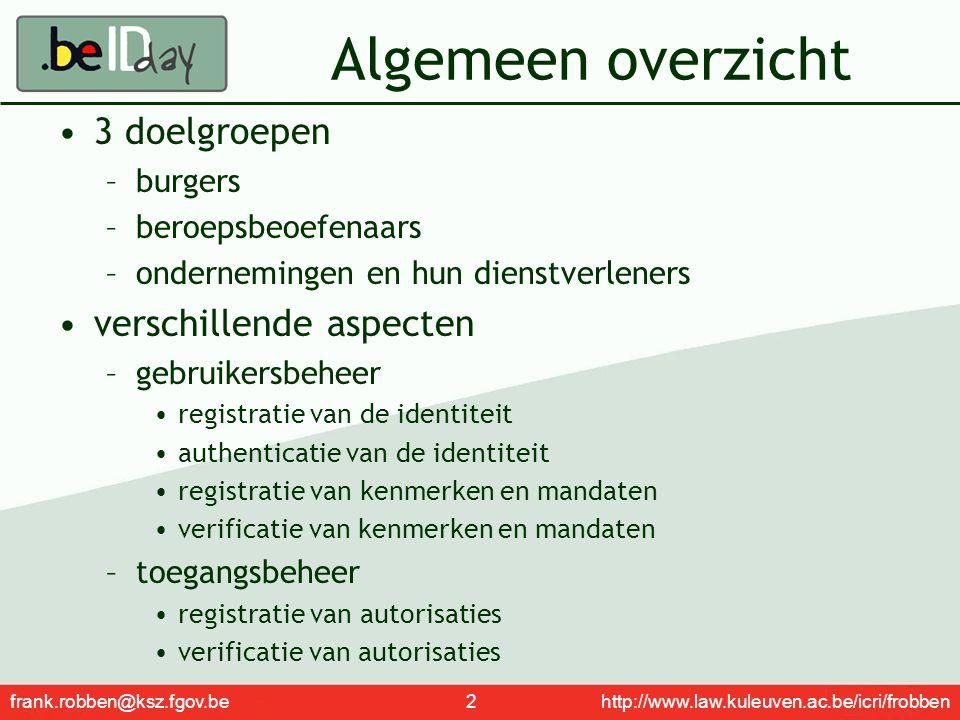 frank.robben@ksz.fgov.be 2 http://www.law.kuleuven.ac.be/icri/frobben Algemeen overzicht 3 doelgroepen –burgers –beroepsbeoefenaars –ondernemingen en
