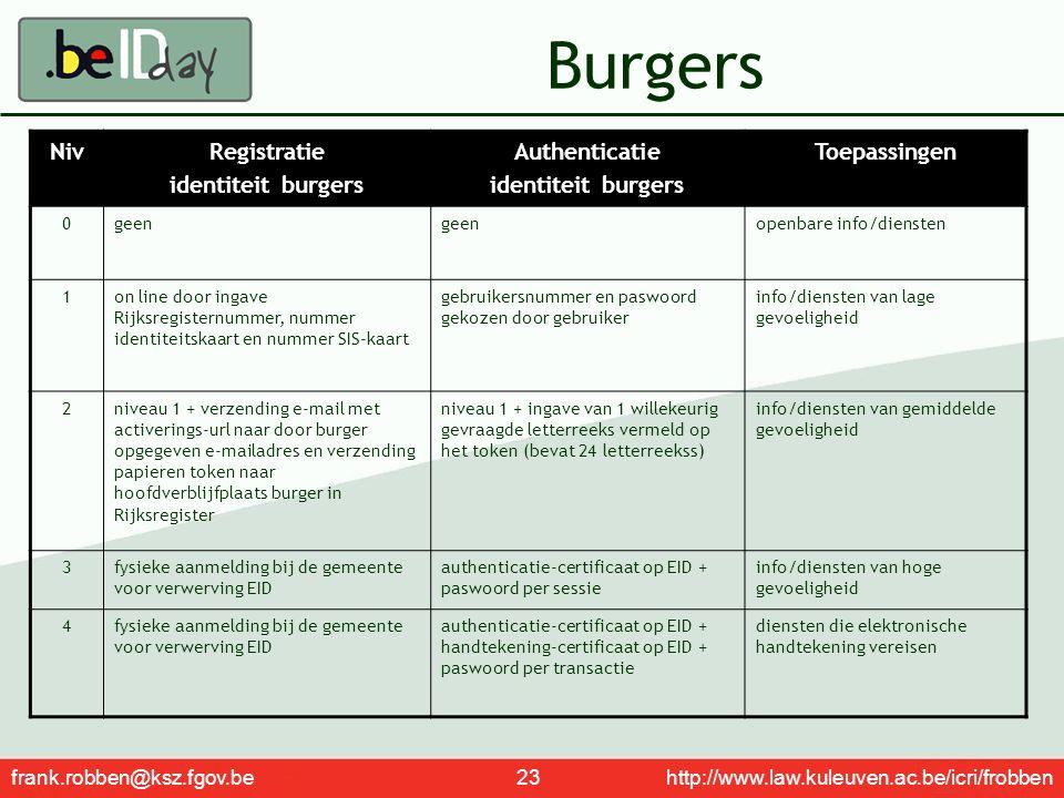 frank.robben@ksz.fgov.be 23 http://www.law.kuleuven.ac.be/icri/frobben Burgers NivRegistratie identiteit burgers Authenticatie identiteit burgers Toep