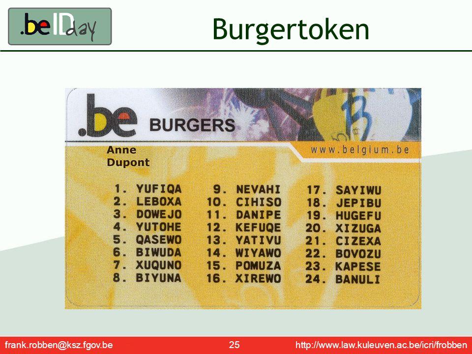 frank.robben@ksz.fgov.be 25 http://www.law.kuleuven.ac.be/icri/frobben Burgertoken