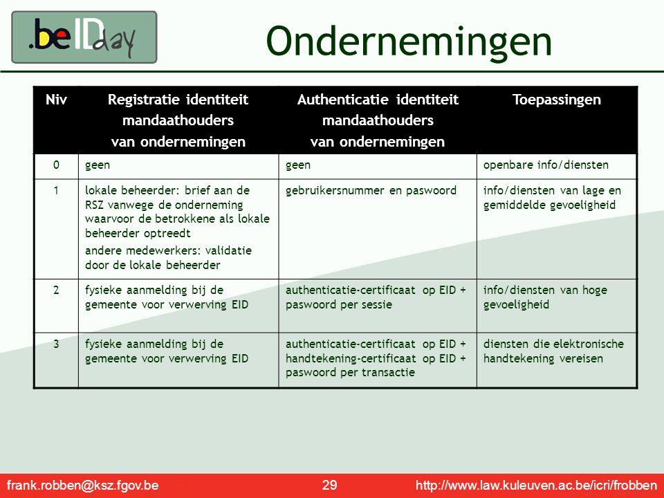 frank.robben@ksz.fgov.be 29 http://www.law.kuleuven.ac.be/icri/frobben Ondernemingen NivRegistratie identiteit mandaathouders van ondernemingen Authen
