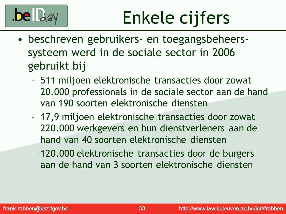 frank.robben@ksz.fgov.be 33 http://www.law.kuleuven.ac.be/icri/frobben Enkele cijfers beschreven gebruikers- en toegangsbeheers- systeem werd in de so