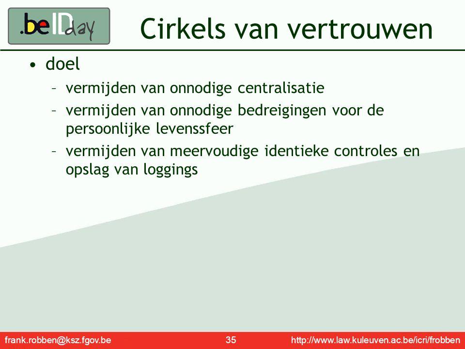 frank.robben@ksz.fgov.be 35 http://www.law.kuleuven.ac.be/icri/frobben Cirkels van vertrouwen doel –vermijden van onnodige centralisatie –vermijden va