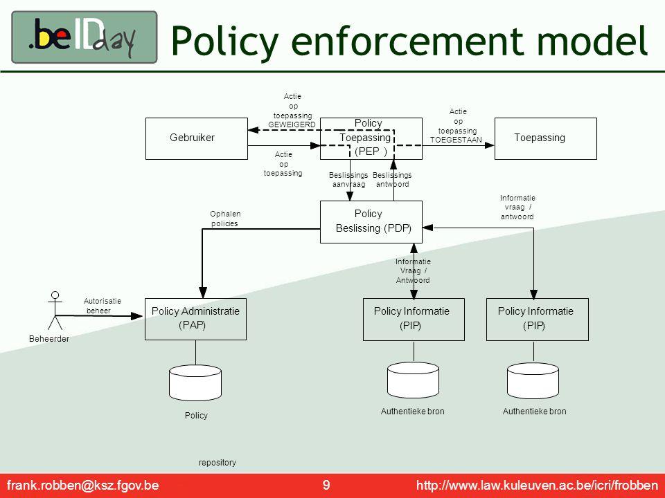 frank.robben@ksz.fgov.be 10 http://www.law.kuleuven.ac.be/icri/frobben Policy Enforcement Point (PEP) onderscheppen van de autorisatieaanvraag met alle beschikbare informatie inzake de gebruiker, de gevraagde actie, de resources en de omgeving de autorisatieaanvraag doorsturen naar het Policy Decision Point (PDP) en een autorisatiebeslissing afdwingen toegang verlenen tot de toepassing en relevante credentials meegeven Gebruiker Policy Toepassing (PEP) Toepassing Policy Beslissing(PDP) Actie op toepassing Beslissings aanvraag Beslissings antwoord Actie op toepassing TOEGESTAAN Actie op toepassing GEWEIGERD