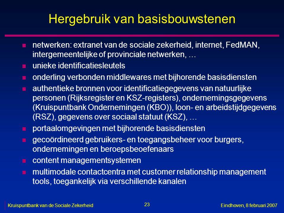 23 Kruispuntbank van de Sociale ZekerheidEindhoven, 8 februari 2007 Hergebruik van basisbouwstenen n netwerken: extranet van de sociale zekerheid, int