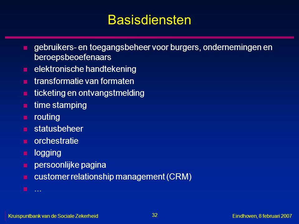 32 Kruispuntbank van de Sociale ZekerheidEindhoven, 8 februari 2007 Basisdiensten n gebruikers- en toegangsbeheer voor burgers, ondernemingen en beroe