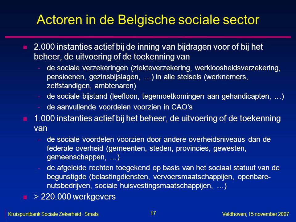 17 Kruispuntbank Sociale Zekerheid - SmalsVeldhoven, 15 november 2007 Actoren in de Belgische sociale sector n 2.000 instanties actief bij de inning v