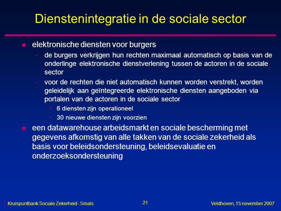 21 Kruispuntbank Sociale Zekerheid - SmalsVeldhoven, 15 november 2007 Dienstenintegratie in de sociale sector n elektronische diensten voor burgers -d
