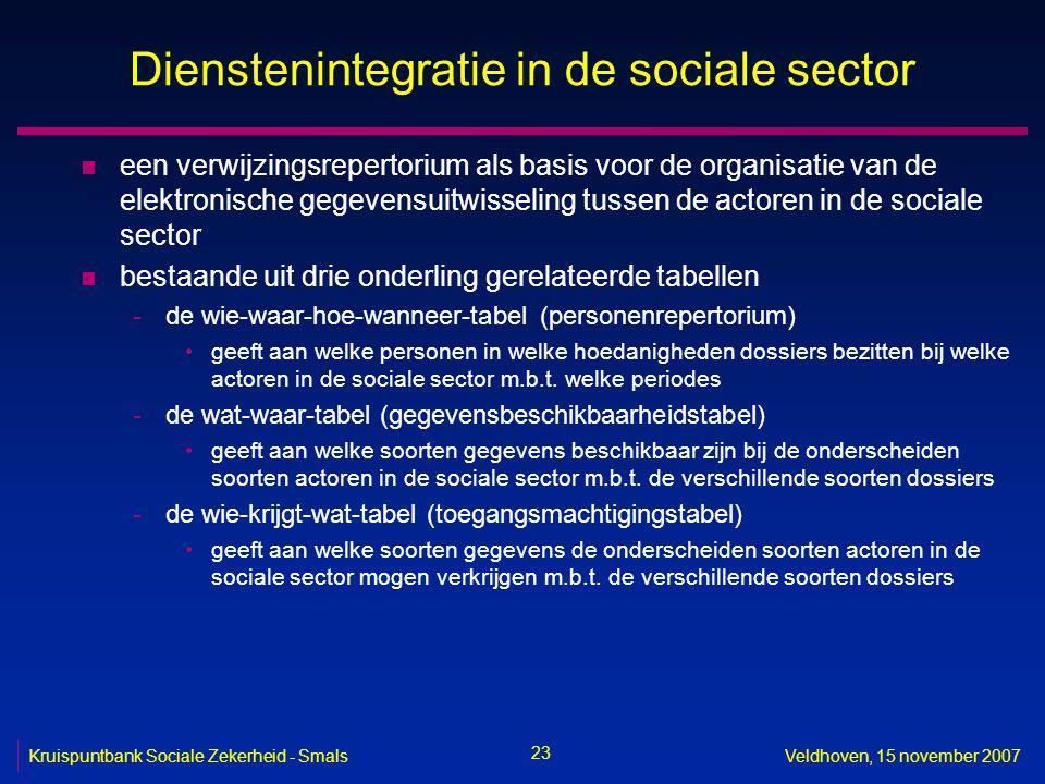 23 Kruispuntbank Sociale Zekerheid - SmalsVeldhoven, 15 november 2007 Dienstenintegratie in de sociale sector n een verwijzingsrepertorium als basis v